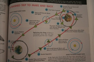 When Stars Wars premiered in 1977, there were plans for human travel to Mars in encyclopedias.