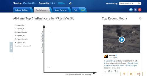 RussiaISIL.JPG